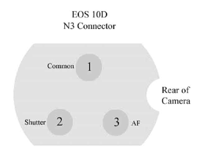 computerized shutter control of canon dslrs wade calvert provided a n3 pin diagram